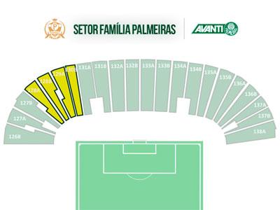 Setor Família Palmeiras