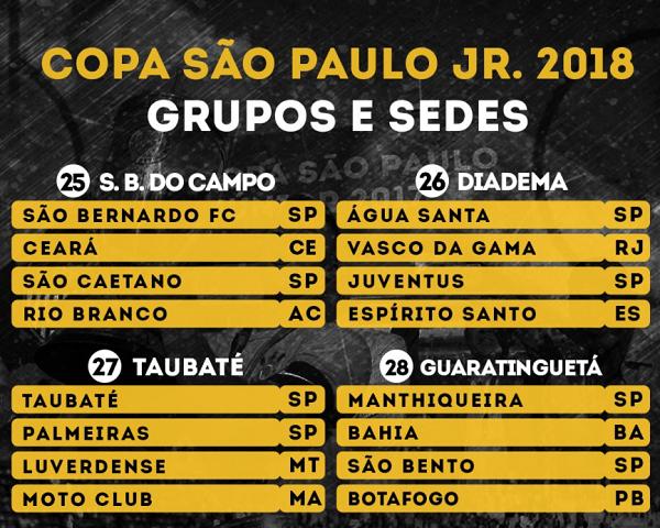 Copa São Paulo 2018