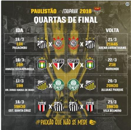 Quartas-de-finais