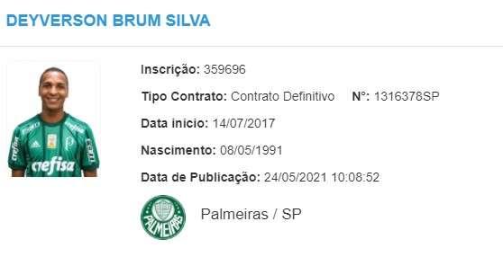 Deyverson aparece no BID e está à disposição do Palmeiras